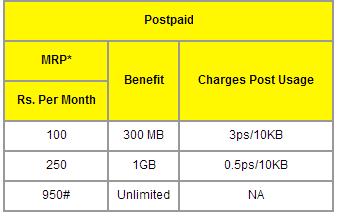 idea 3g postpaid plans