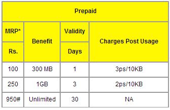 Idea 3g prepaid plans