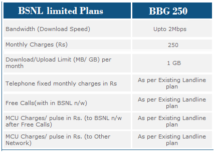 BSNL Broadband Unlimited Home Combo Plans India 2018