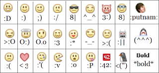 facebook smileys
