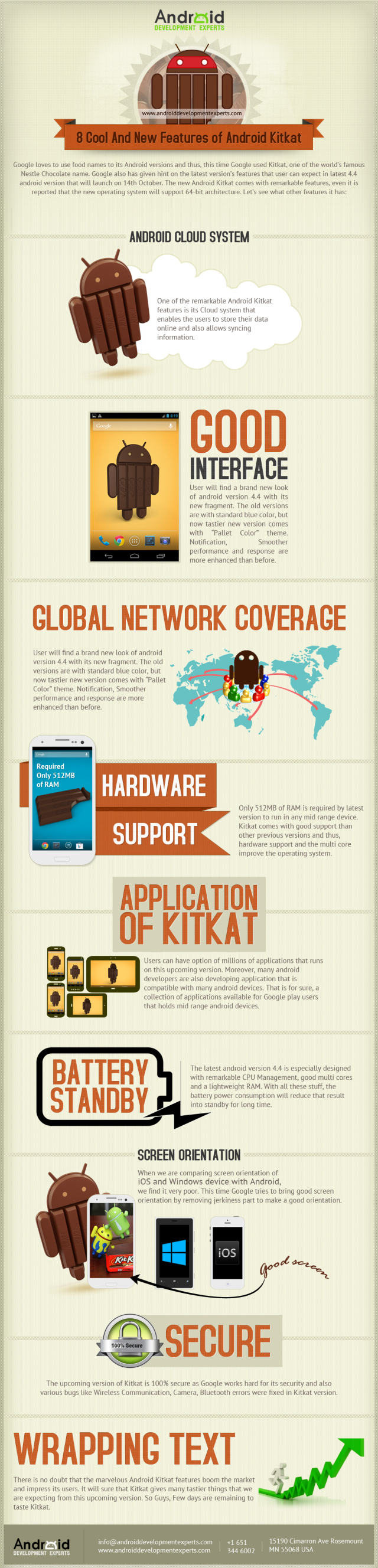 Features of Android Kitkat