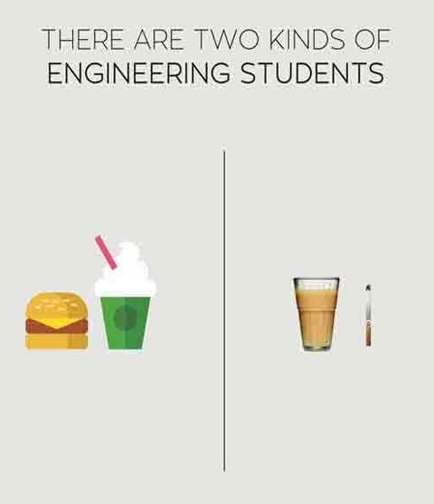two-kind of engineering student
